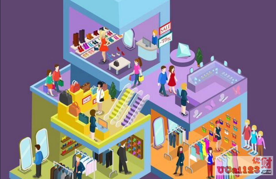 從零售到新零售,移動互聯網下,該如何理解大數據時代的新零售?