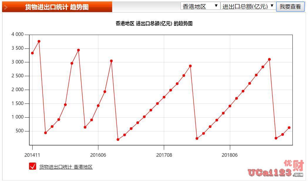 多重因素另香港首季GDP(國內生產總值)增長放緩,詳細數據即將公布