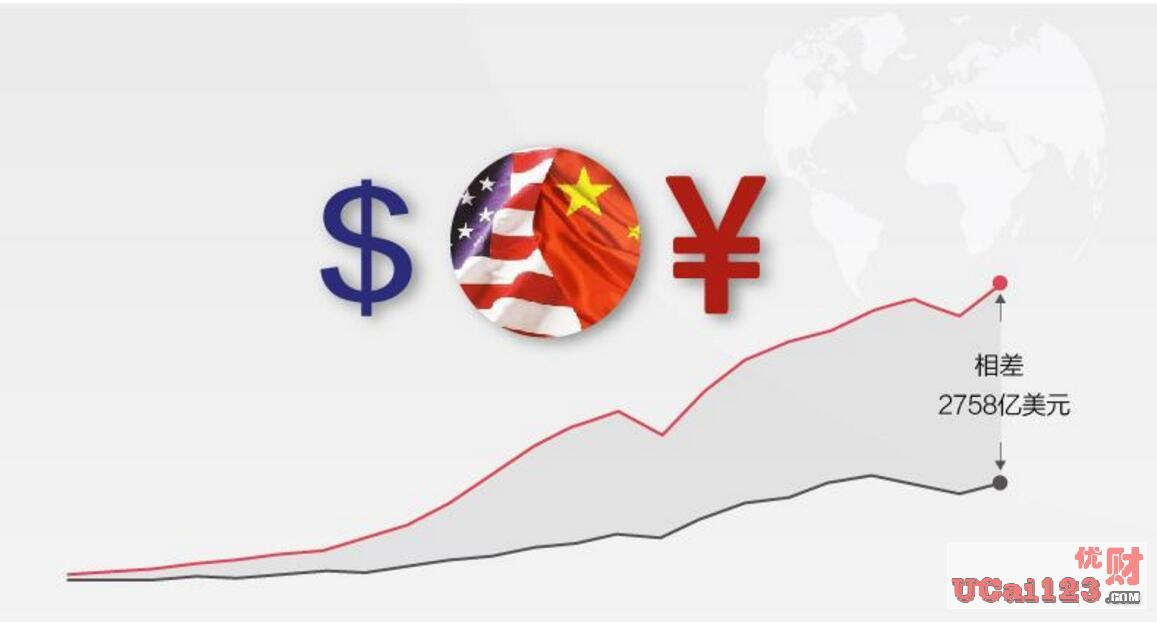 """美商已把加税费用全部转价给了美国消费者,""""中美贸易逆差""""是美国国内问题"""