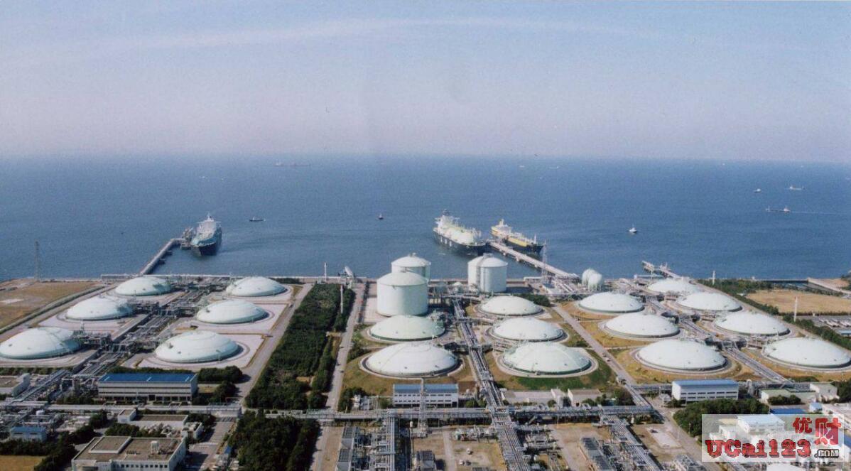 中国加税25%后,美国液化天然气(LNG)对华出口减少80%!美国石油也一并下跌