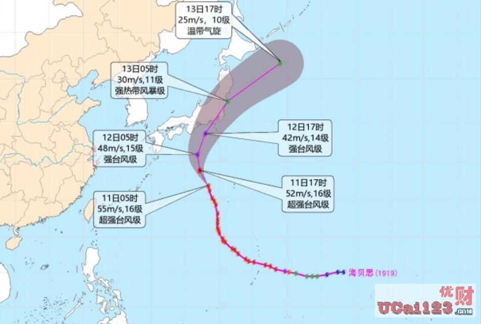 19万户停水或停电,损失达数百亿日元,遭强台风横扫后的日本经济雪上加霜