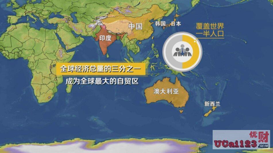 全球最大自由贸易区成立了?《区域全面经济伙伴关系协定》受到各界广泛关注