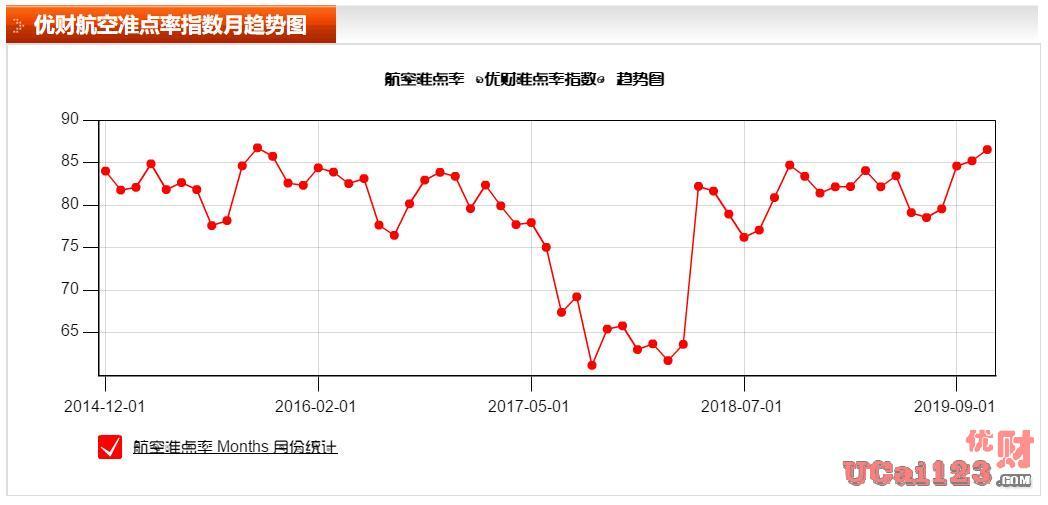 從16%降至5%,中國支線航空飛機占比持續下降的原因是什么?