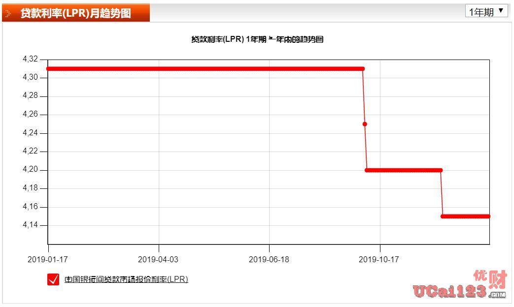 春節流動性缺口超萬億元人民幣,中國央行多管齊下使普惠金融定向降準考核