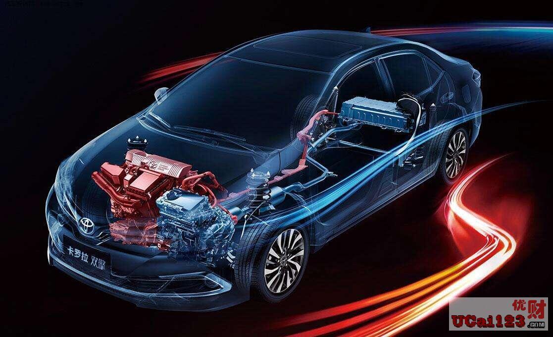 同比下降2.3%和4%,2019年中国新能源汽车产销量分别为124.2万辆和120.6万辆